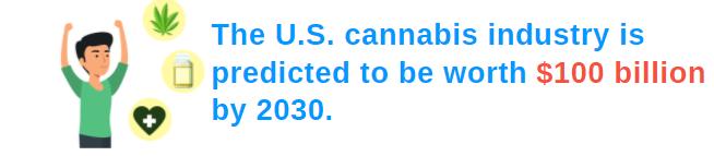 cannabis-industry-growth
